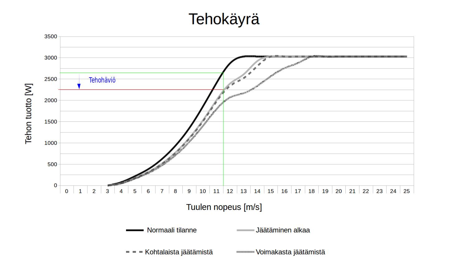tehokayra_karoliina_3