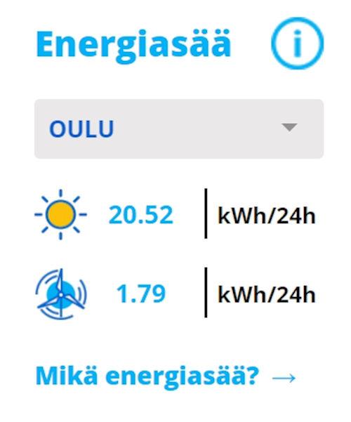 energiasääennuste, enengiasää, bcdc energia
